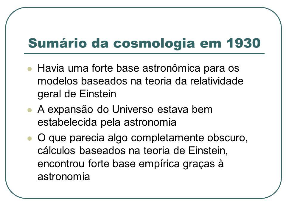 Sumário da cosmologia em 1930