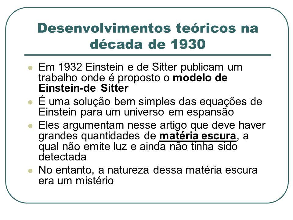 Desenvolvimentos teóricos na década de 1930