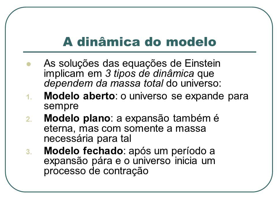 A dinâmica do modelo As soluções das equações de Einstein implicam em 3 tipos de dinâmica que dependem da massa total do universo: