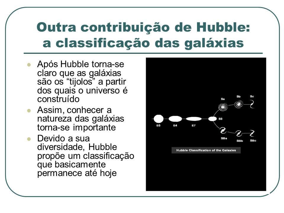 Outra contribuição de Hubble: a classificação das galáxias
