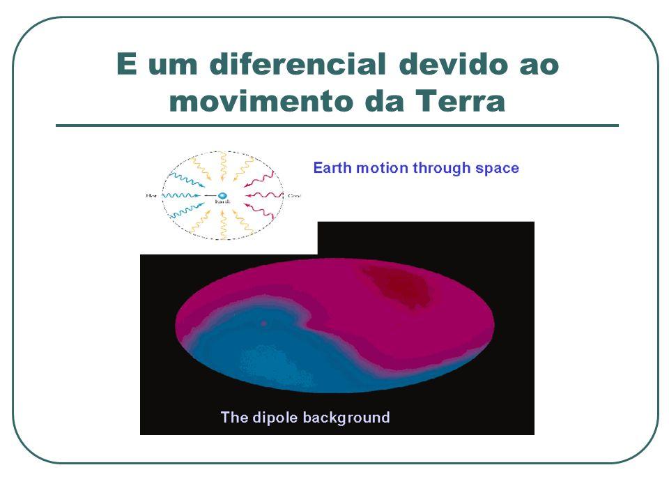 E um diferencial devido ao movimento da Terra