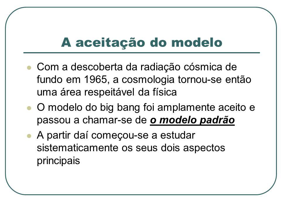 A aceitação do modelo Com a descoberta da radiação cósmica de fundo em 1965, a cosmologia tornou-se então uma área respeitável da física.