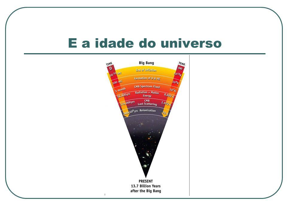 E a idade do universo