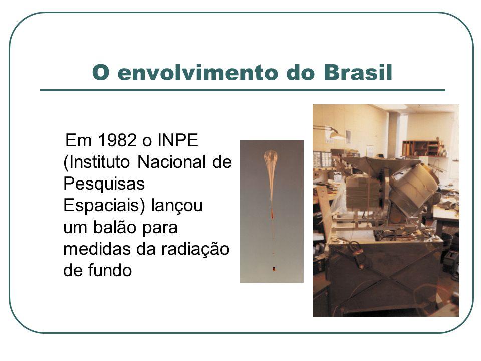 O envolvimento do Brasil