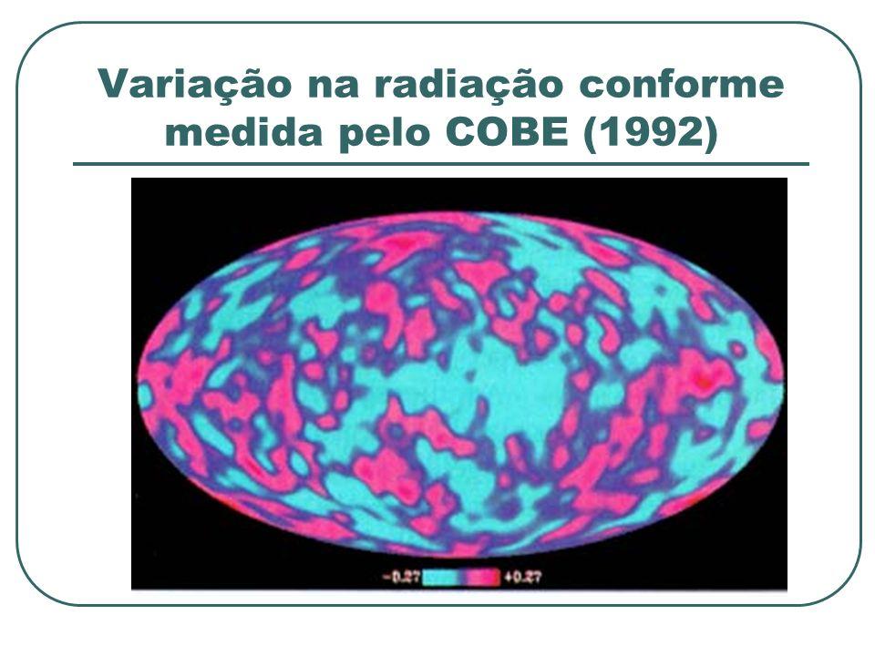 Variação na radiação conforme medida pelo COBE (1992)