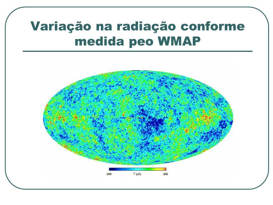 Variação na radiação conforme medida peo WMAP
