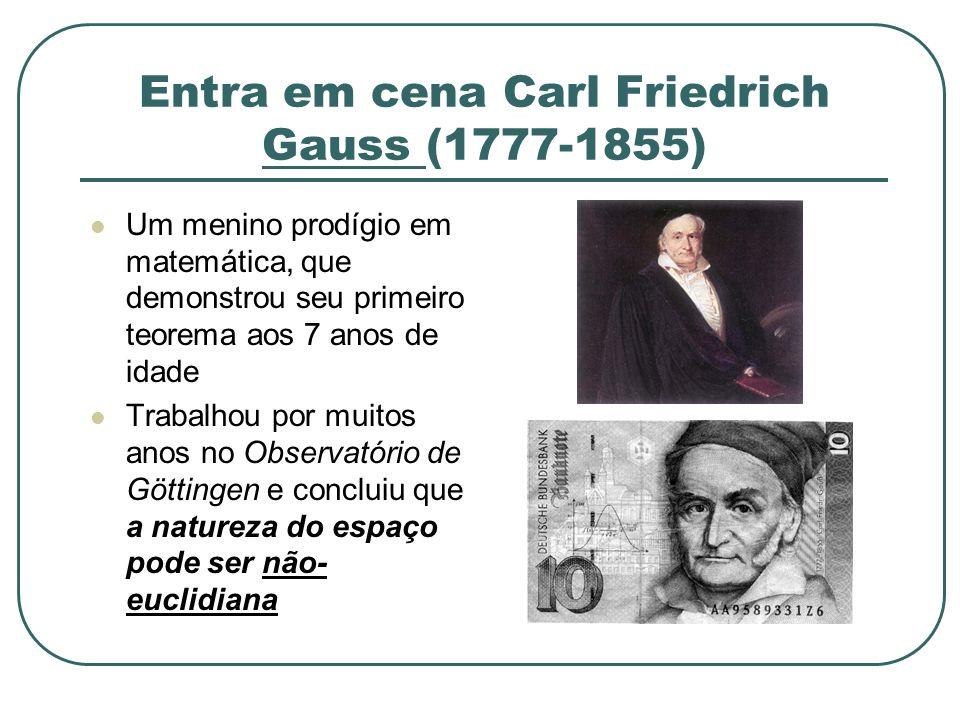 Entra em cena Carl Friedrich Gauss (1777-1855)