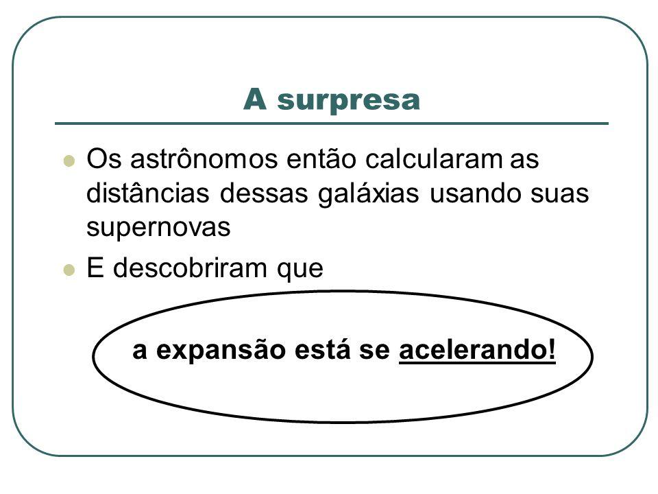 A surpresa Os astrônomos então calcularam as distâncias dessas galáxias usando suas supernovas. E descobriram que.