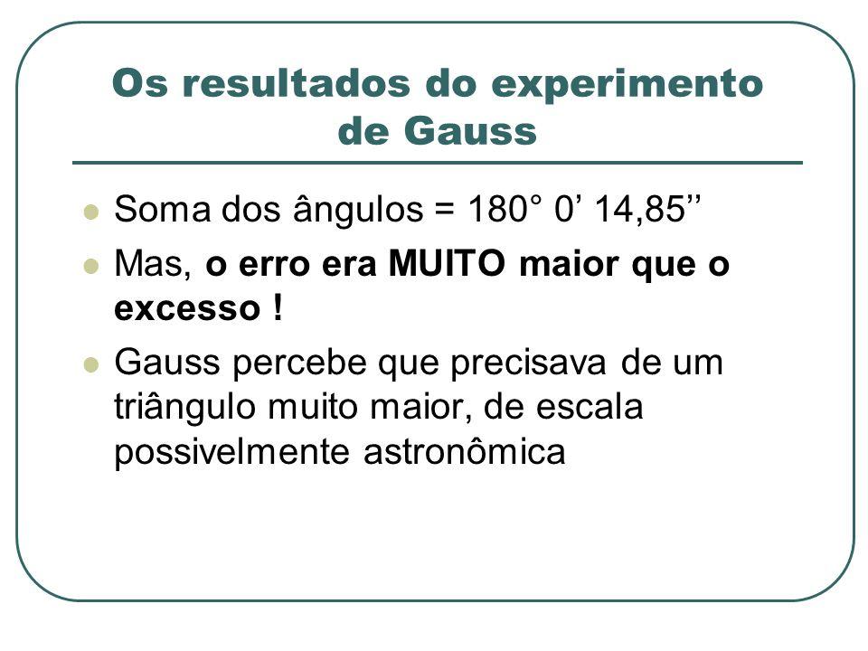 Os resultados do experimento de Gauss