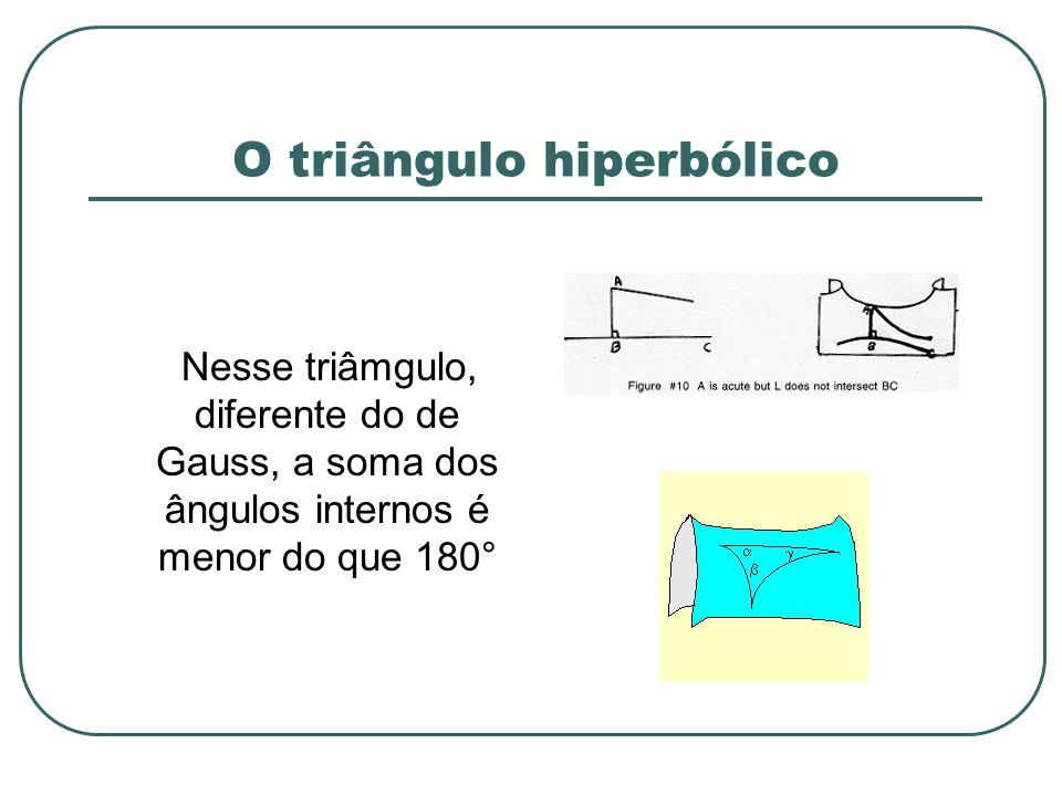O triângulo hiperbólico