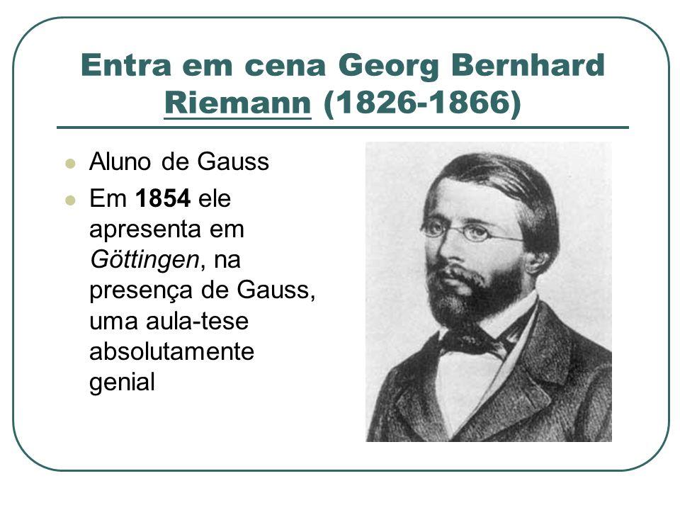 Entra em cena Georg Bernhard Riemann (1826-1866)