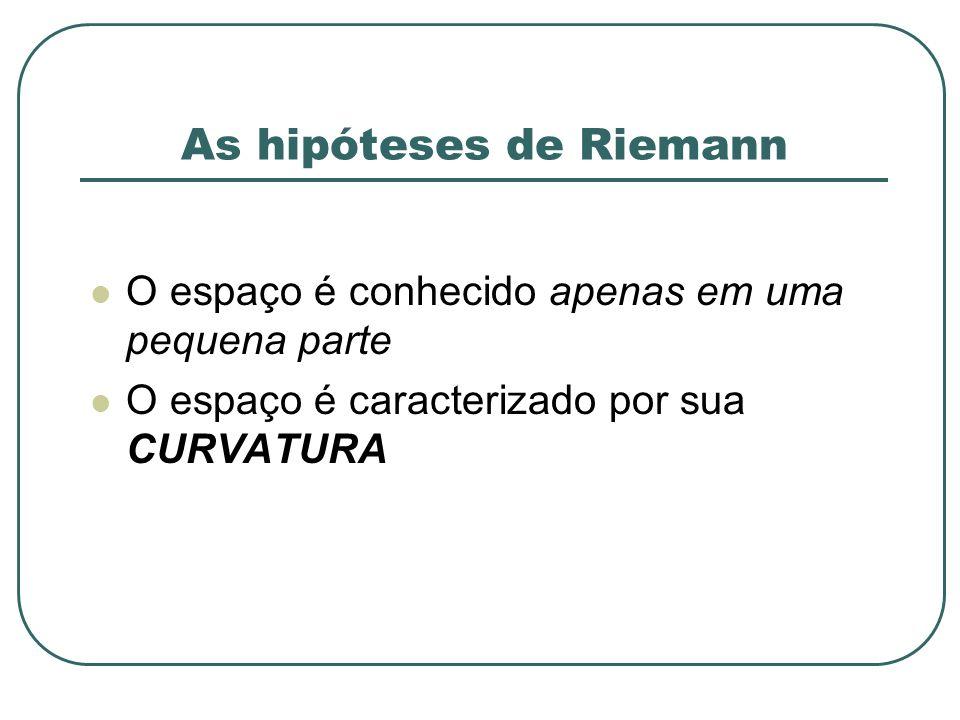 As hipóteses de Riemann