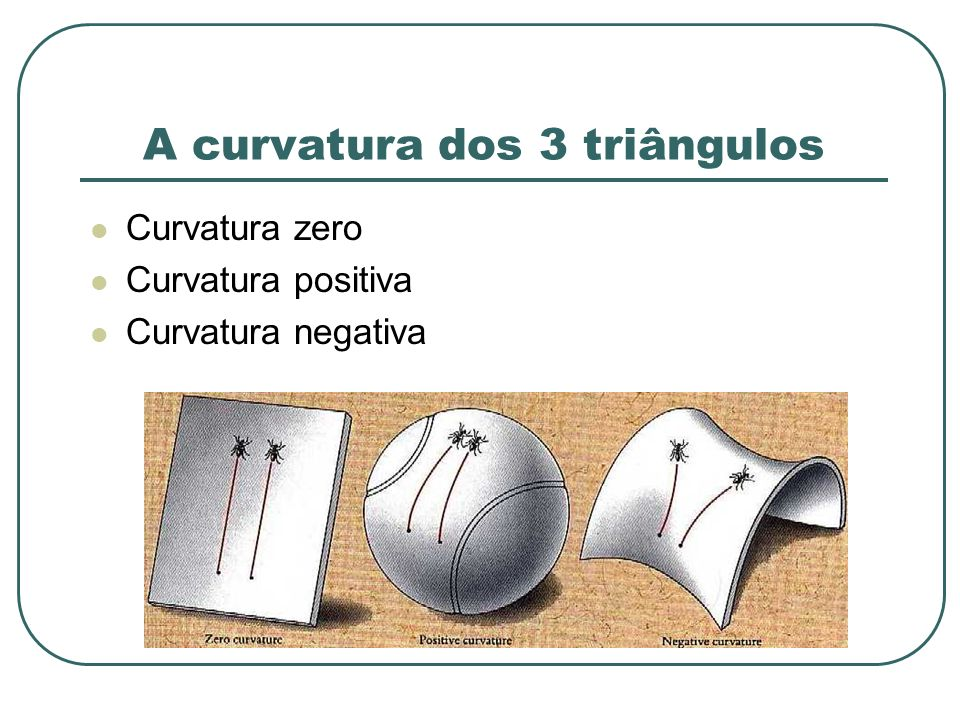 A curvatura dos 3 triângulos