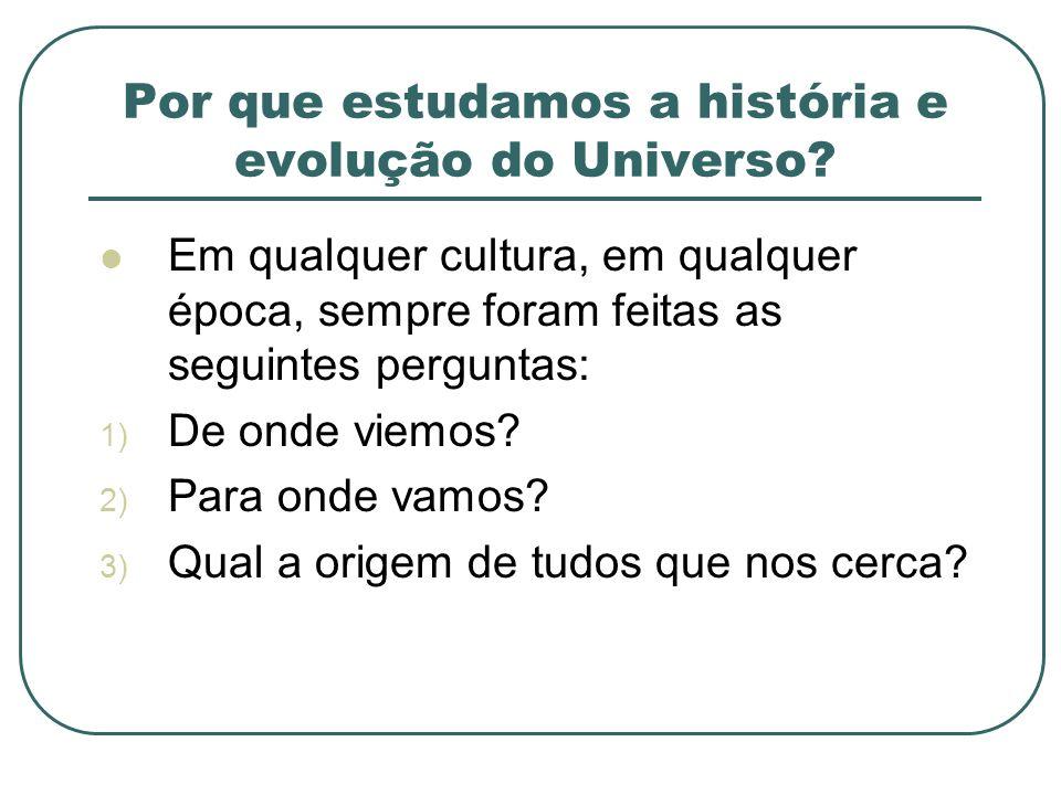 Por que estudamos a história e evolução do Universo