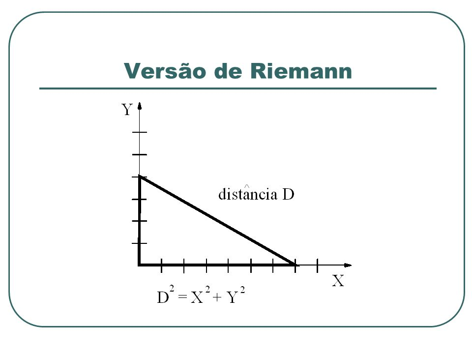 Versão de Riemann