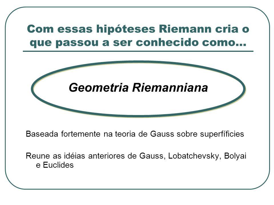 Com essas hipóteses Riemann cria o que passou a ser conhecido como...