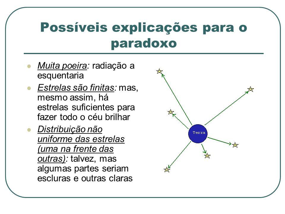 Possíveis explicações para o paradoxo