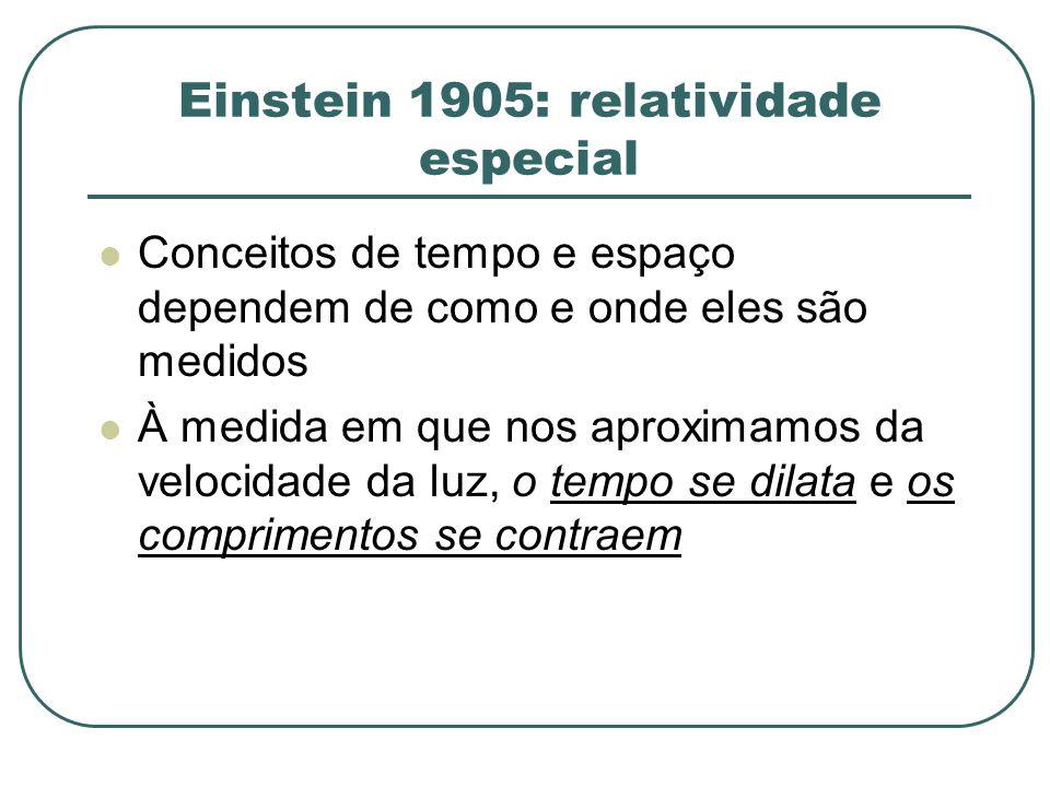 Einstein 1905: relatividade especial