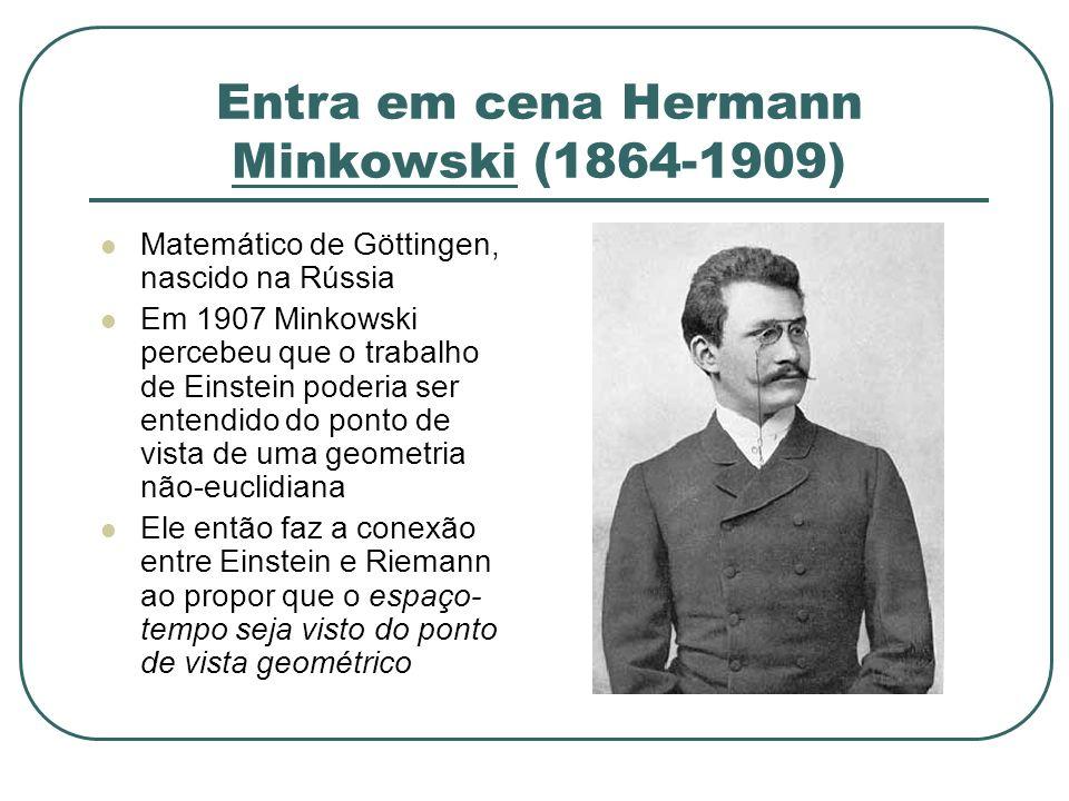 Entra em cena Hermann Minkowski (1864-1909)