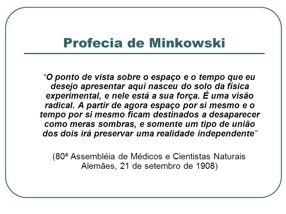 Profecia de Minkowski