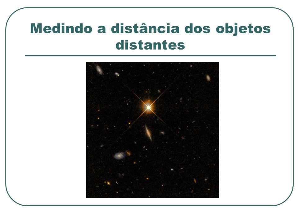 Medindo a distância dos objetos distantes