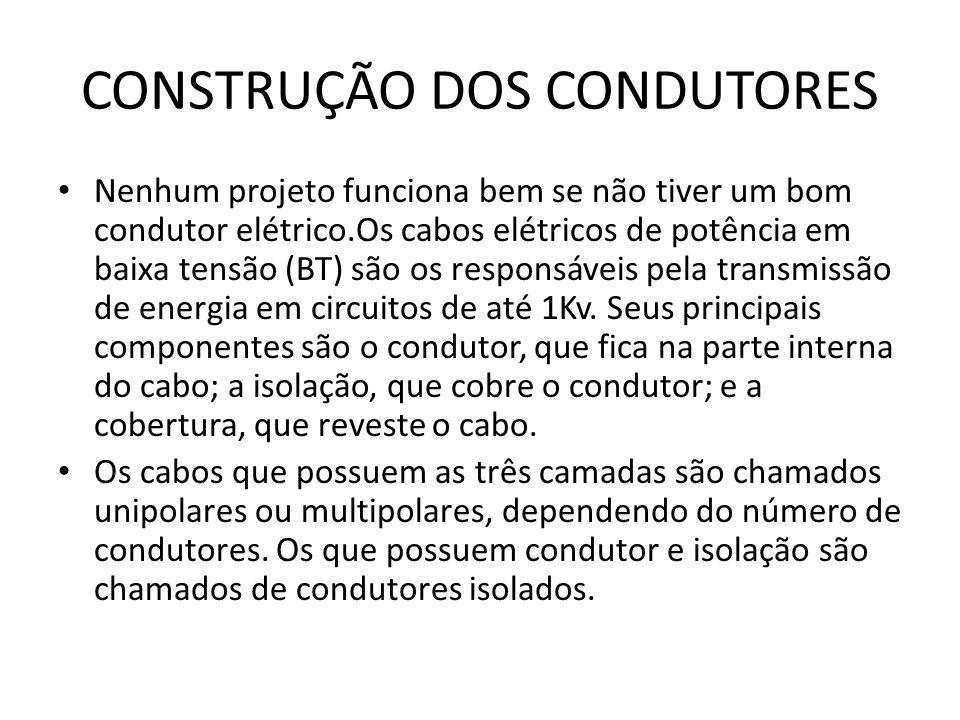 CONSTRUÇÃO DOS CONDUTORES