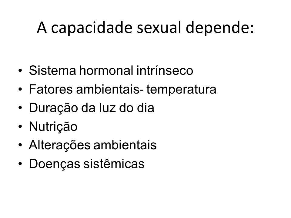 A capacidade sexual depende: