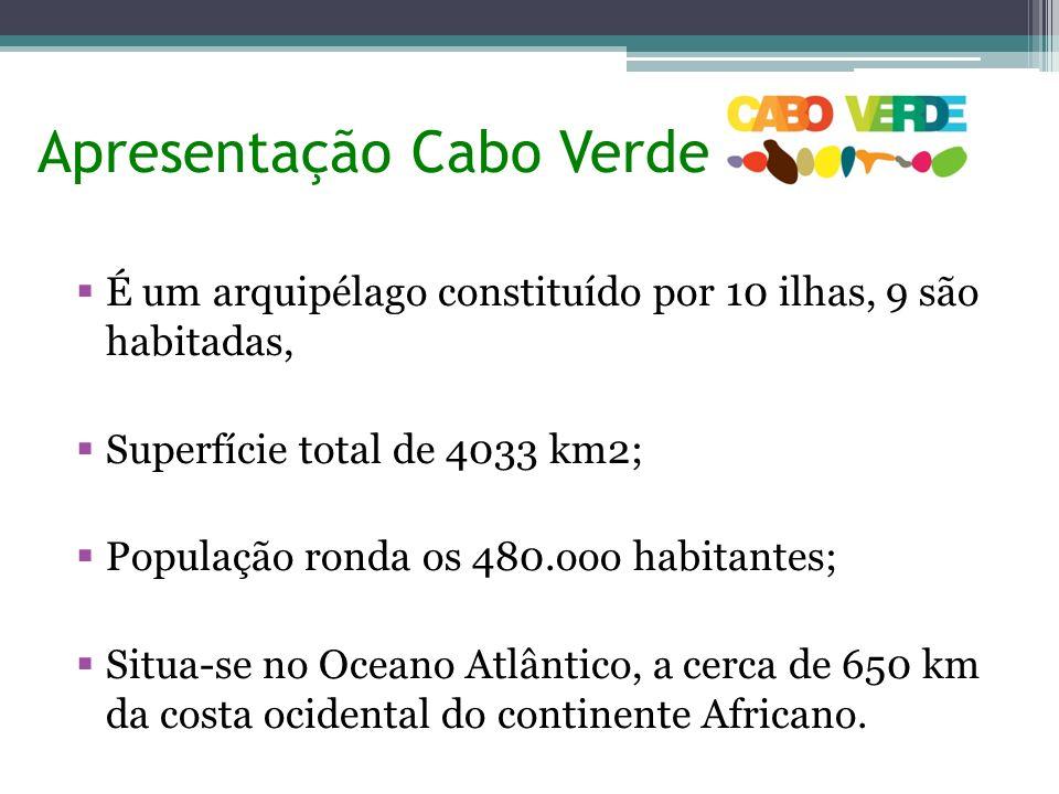 Apresentação Cabo Verde