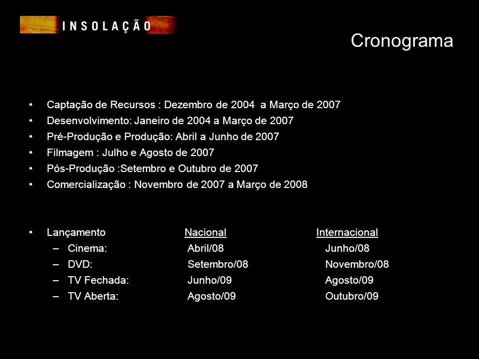 Cronograma Captação de Recursos : Dezembro de 2004 a Março de 2007