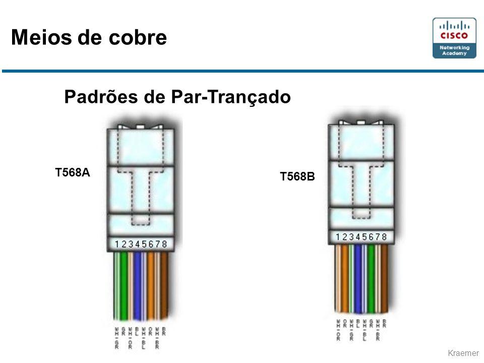 Meios de cobre Padrões de Par-Trançado T568A T568B