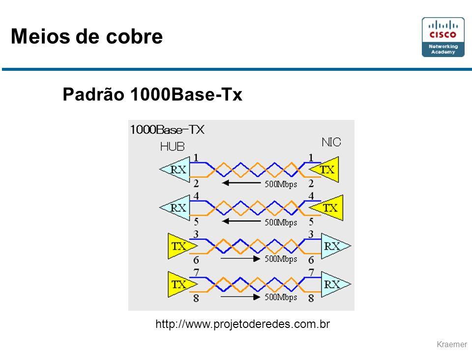 Meios de cobre Padrão 1000Base-Tx http://www.projetoderedes.com.br