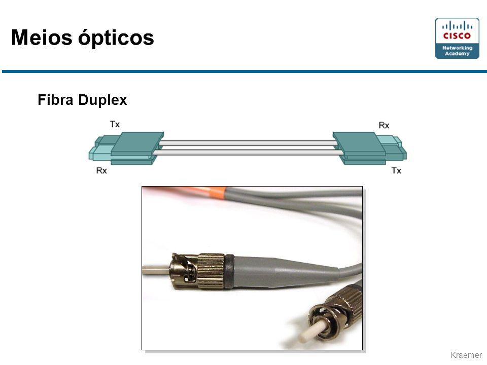 Meios ópticos Fibra Duplex