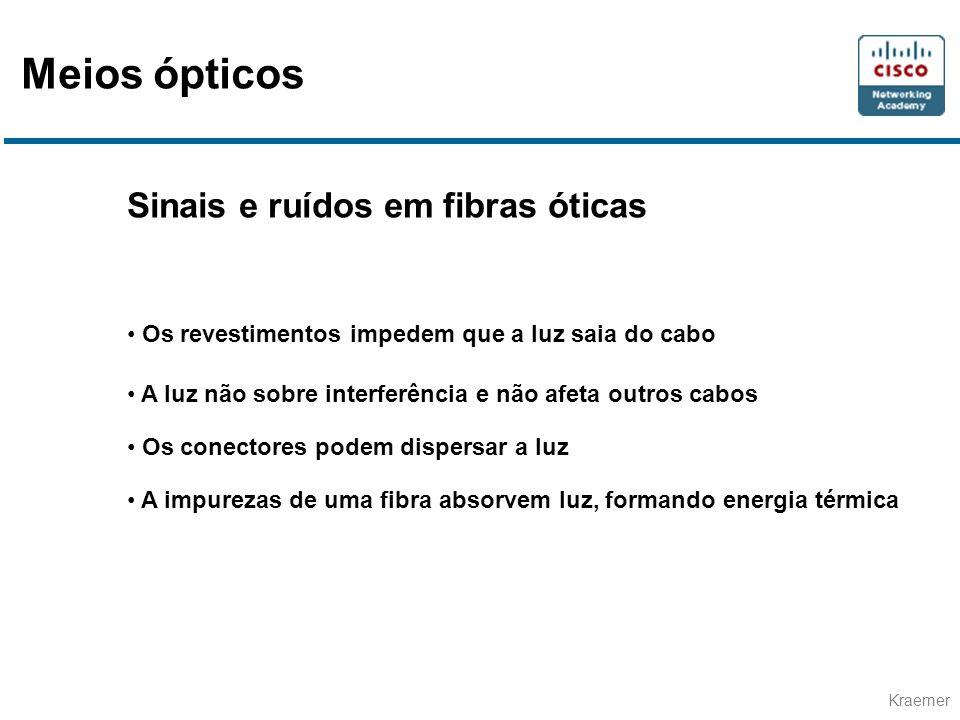 Meios ópticos Sinais e ruídos em fibras óticas