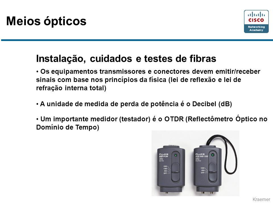 Meios ópticos Instalação, cuidados e testes de fibras