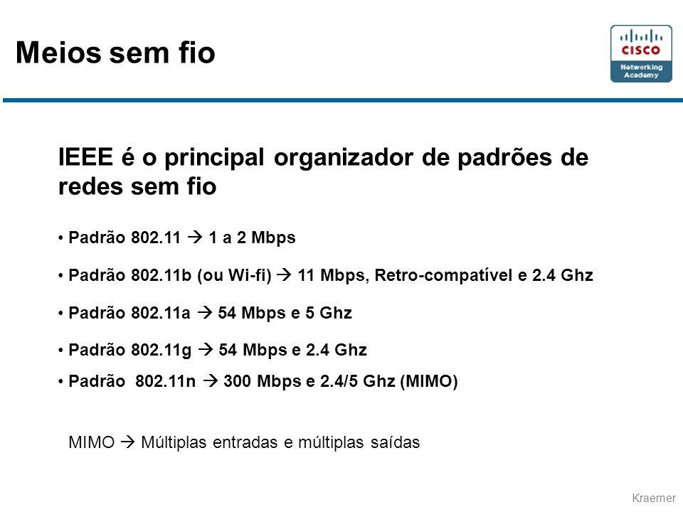 Meios sem fio IEEE é o principal organizador de padrões de redes sem fio. Padrão 802.11  1 a 2 Mbps.
