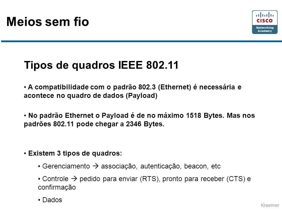 Meios sem fio Tipos de quadros IEEE 802.11
