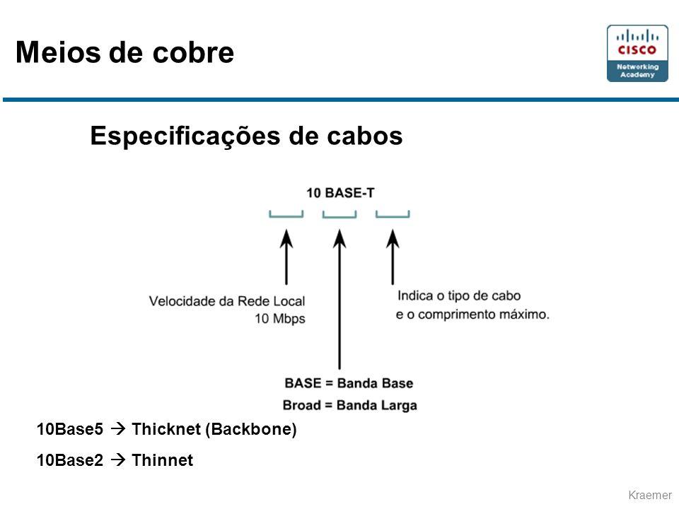 Meios de cobre Especificações de cabos 10Base5  Thicknet (Backbone)
