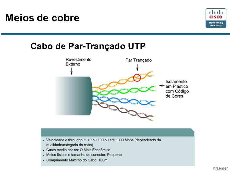 Meios de cobre Cabo de Par-Trançado UTP