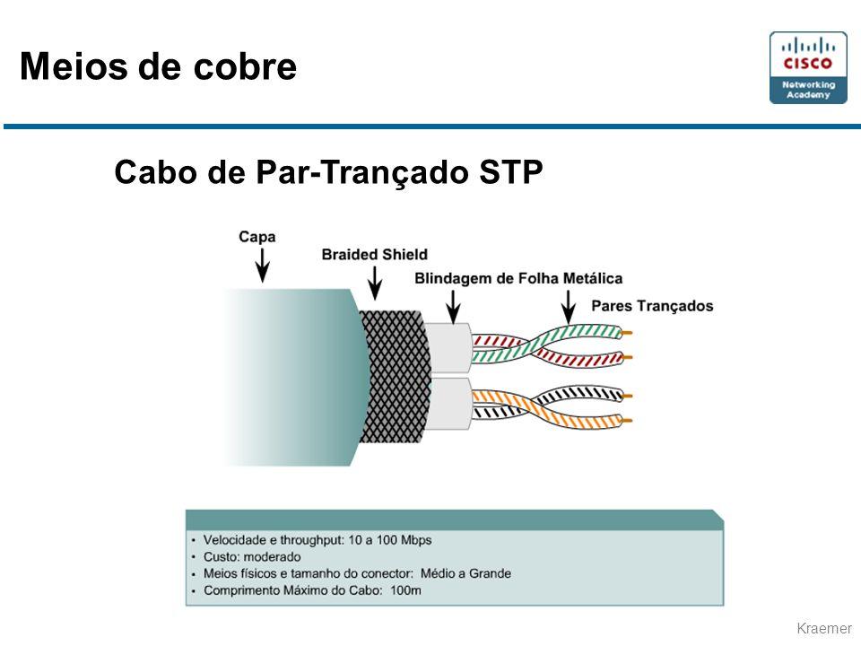 Meios de cobre Cabo de Par-Trançado STP