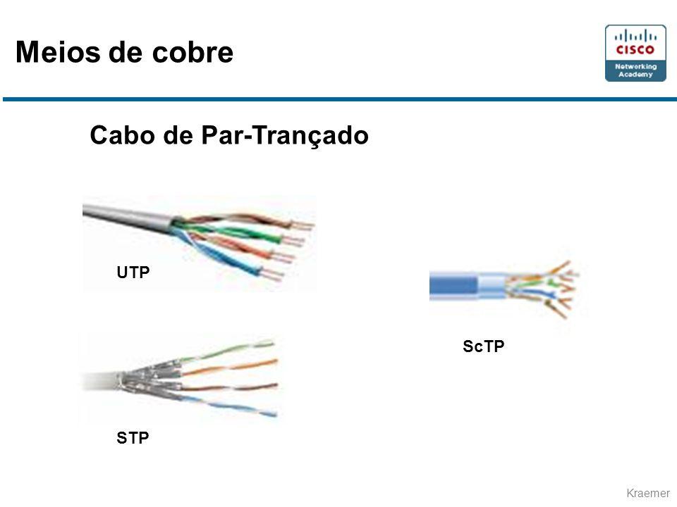 Meios de cobre Cabo de Par-Trançado UTP ScTP STP