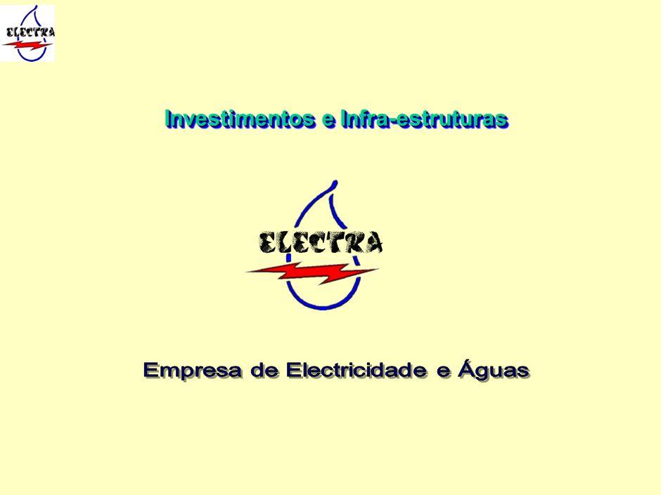 CRIAÇÃO DA ELECTRA,EP EM 1982