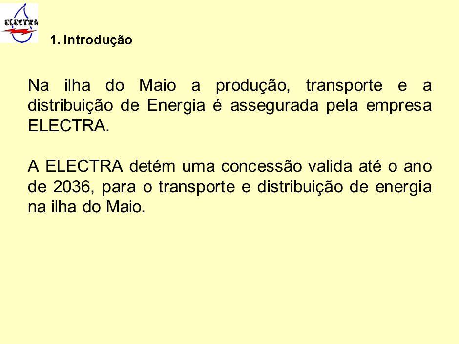 A potência actualmente instalada na central eléctrica do Maio para a produção de energia eléctrica é de 2 MW.