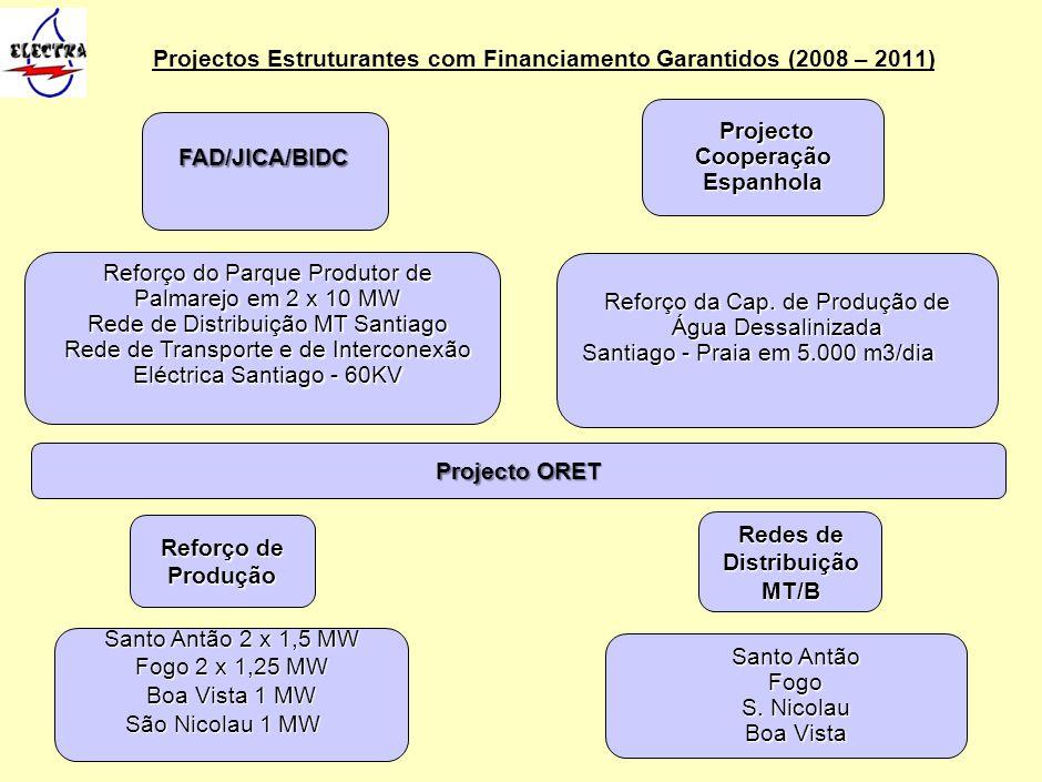 PROJECTO EÓLICO Uma parceria Publico / Privada entre o Governo de Cabo Verde, ELECTRA & InfraCo