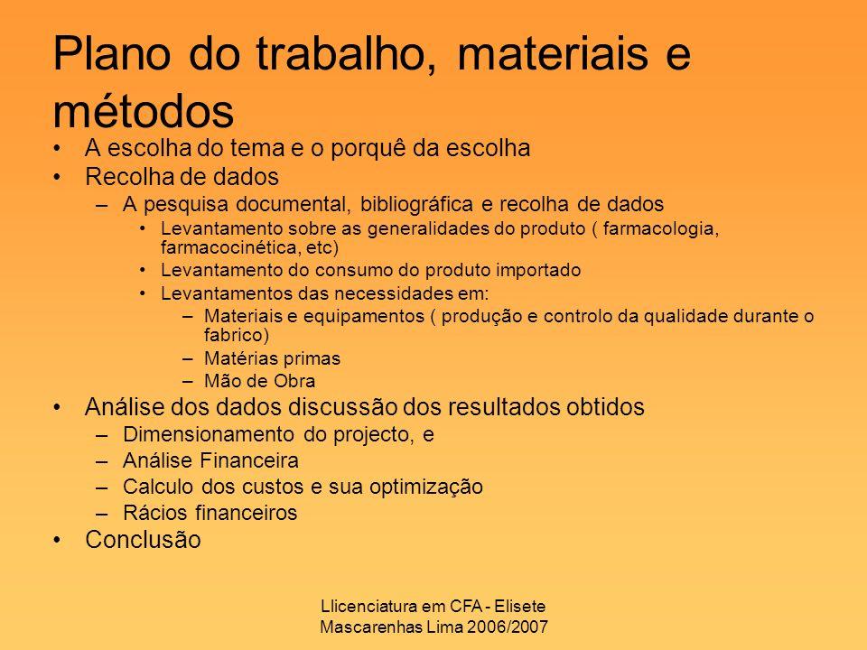 Plano do trabalho, materiais e métodos