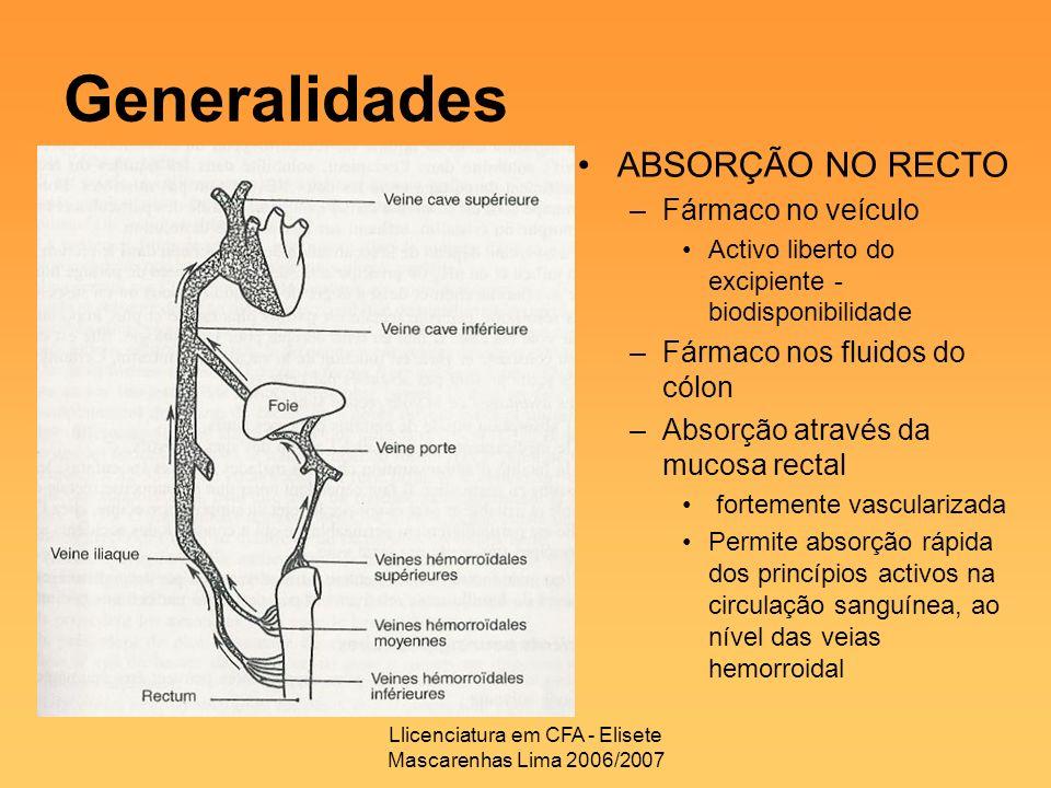 Llicenciatura em CFA - Elisete Mascarenhas Lima 2006/2007