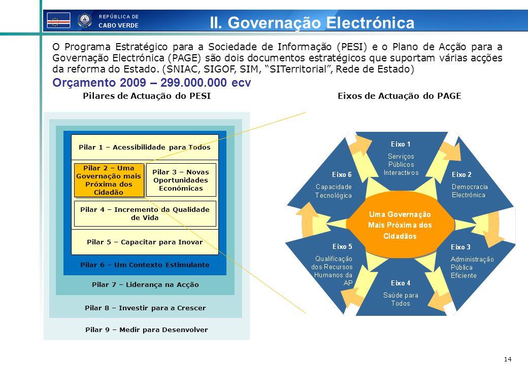 II. Governação Electrónica