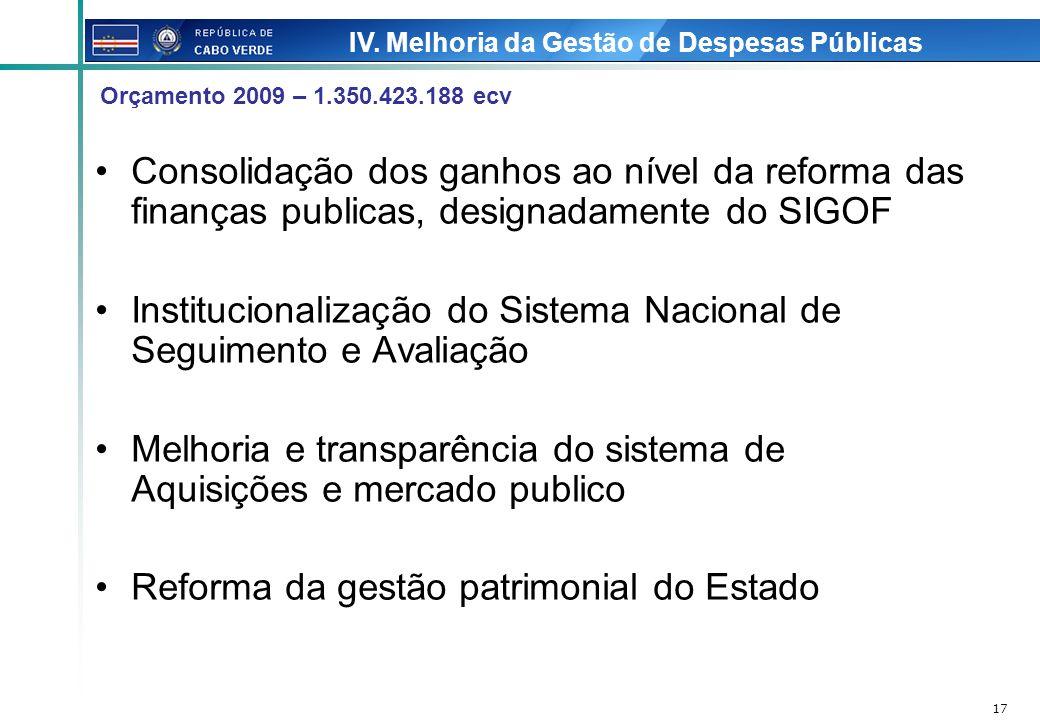 IV. Melhoria da Gestão de Despesas Públicas