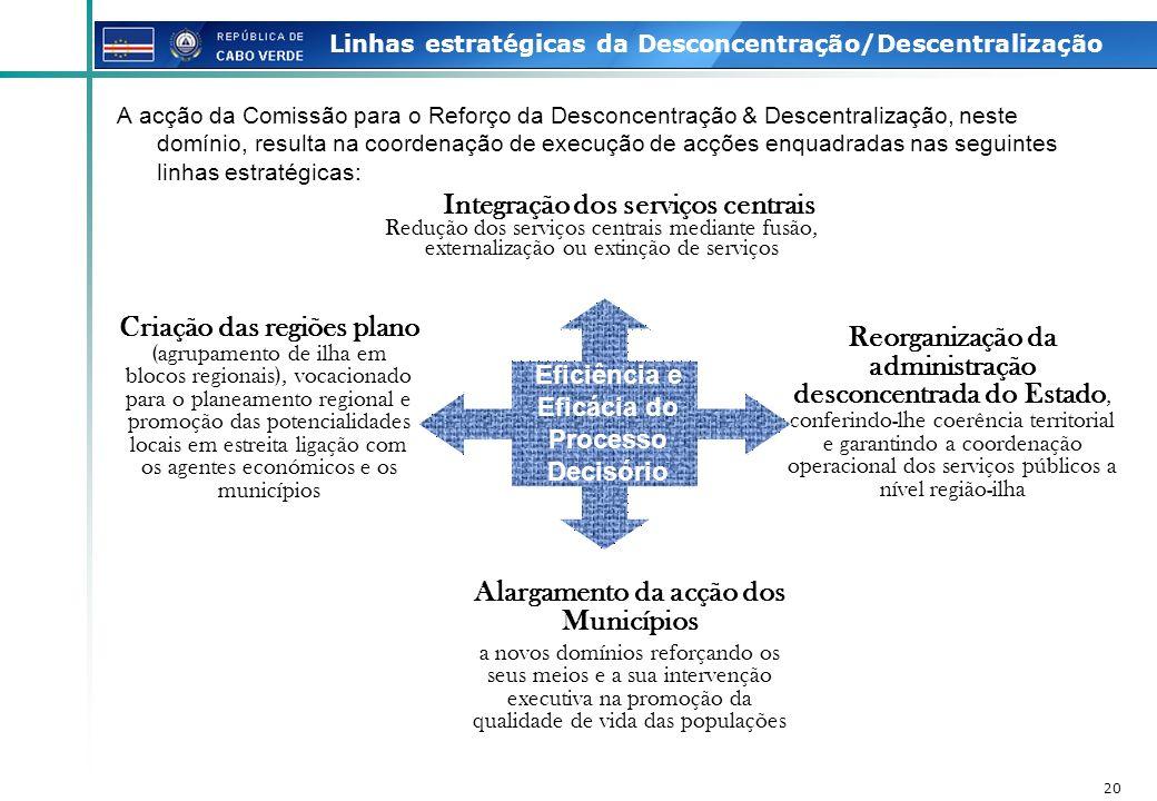 Integração dos serviços centrais