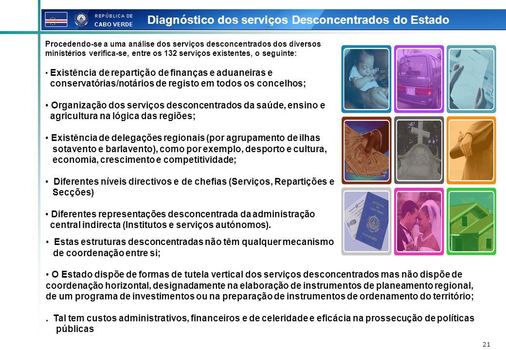 Diagnóstico dos serviços Desconcentrados do Estado