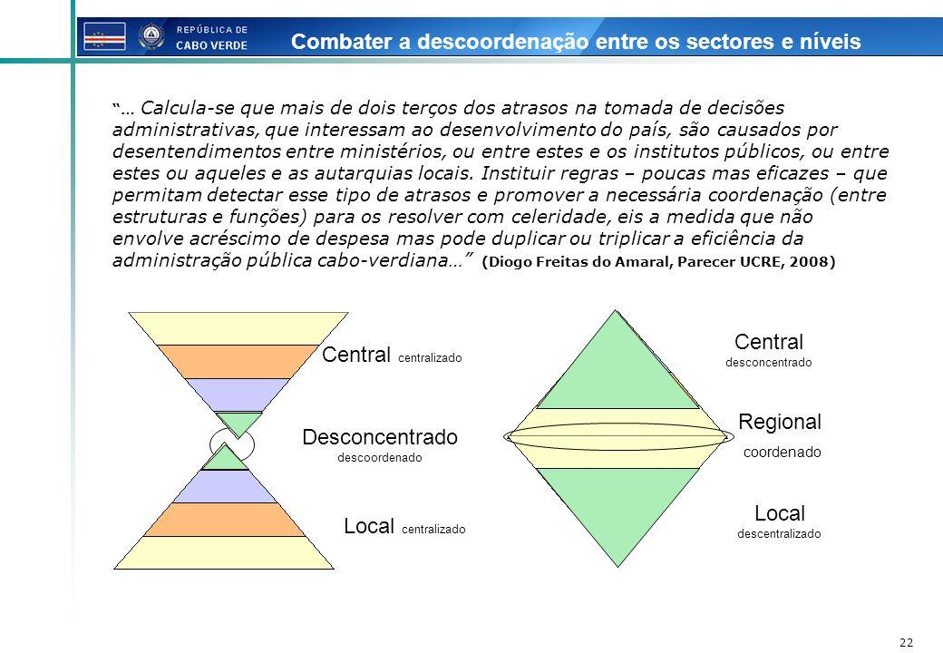 Combater a descoordenação entre os sectores e níveis